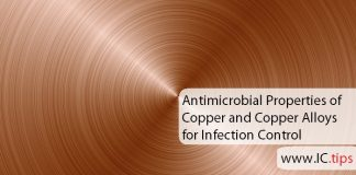 Antimicrobial Properties of Copper and Copper Alloys for Infection Control