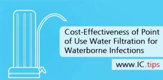 Cost-Effectiveness of Point of Use Water Filtration for Waterborne Infections