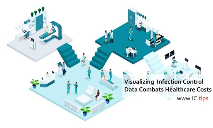 Visualizing Infection Control Data Combats Healthcare Costs